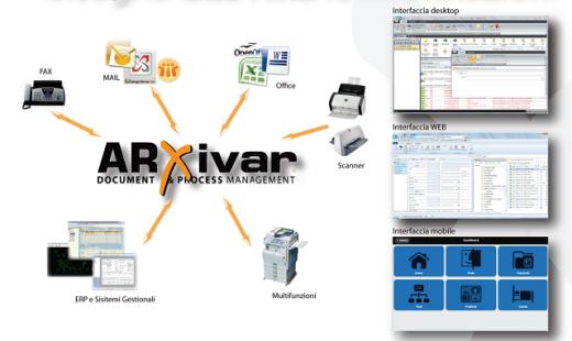 Arxivar è un ecm completo distribuito da poker spa